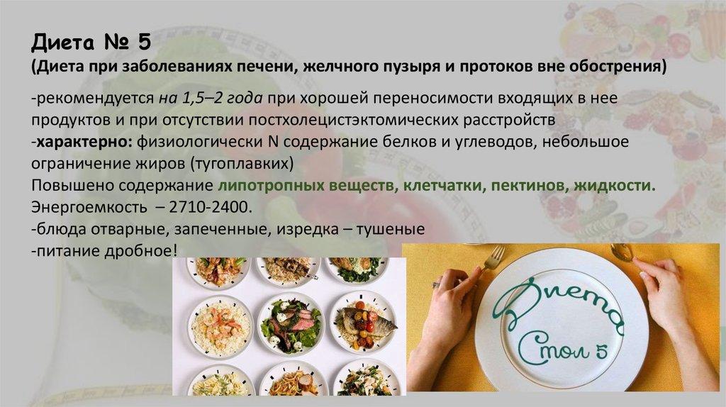 Послеоперационная диета на печени