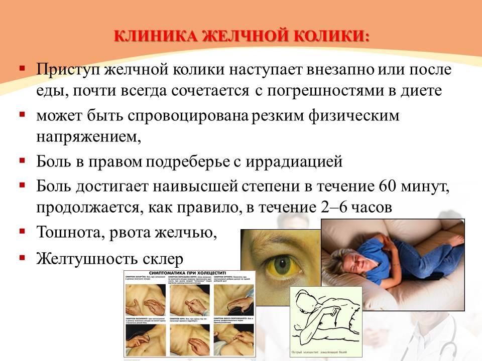 Клиника желчной колики