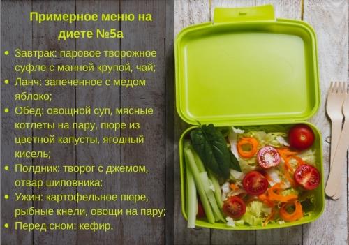 Примерное меню диеты номер 5