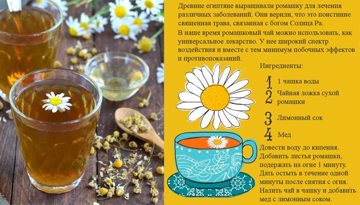 Чай из ромашки с медом и лимонным соком
