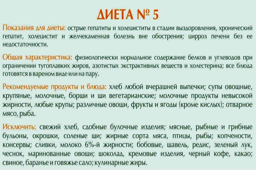 Диета 5 А И Б.