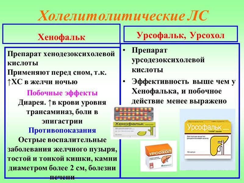 Препараты хенофальк, хенохол и урсофальк