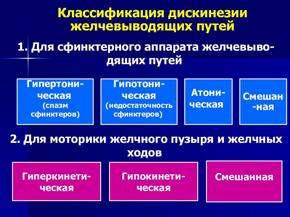 Классификация ДЖВП